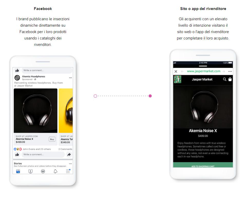 facebook collaborative ads